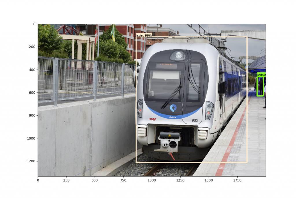 965 de Euskotren en Derio. Pasado por FastRCNN